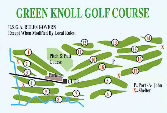 Green Knoll Scorecard